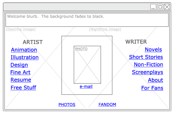 writing website wireframe 1